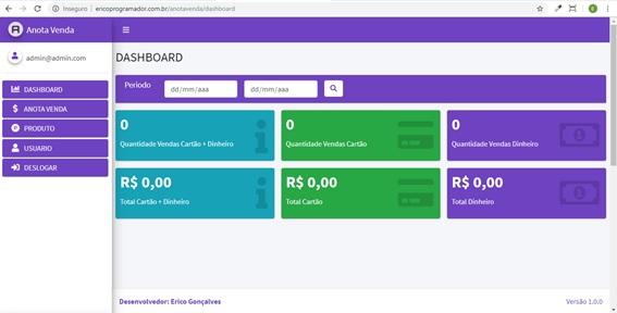 Sistema de Anotação de Vendas para Estabelecimentos Comerciais - Painel Operacional - Dashboard